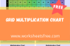 Multiplication Chart: Grid Multiplication Chart